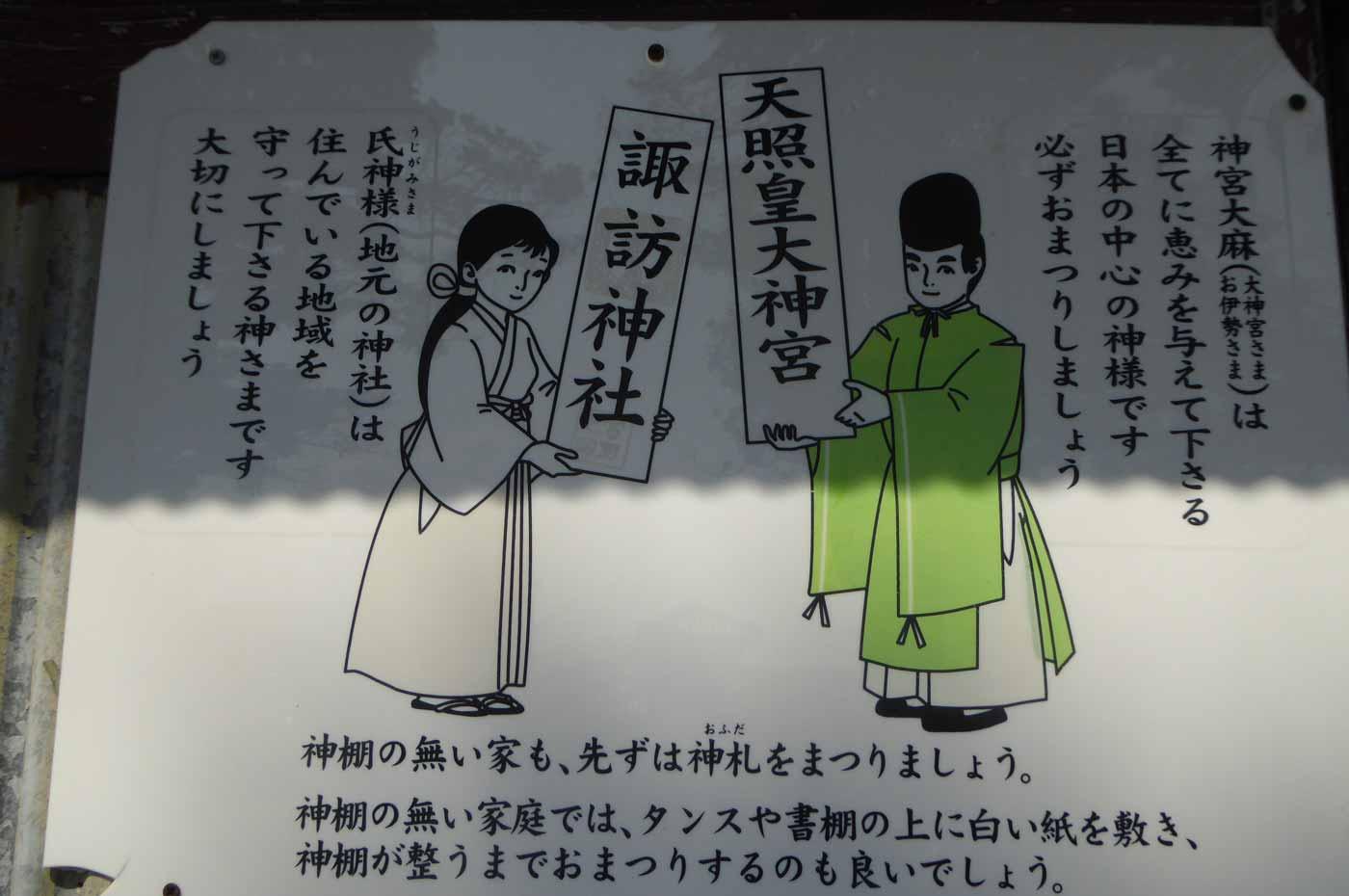 諏訪神社(国分)の案内板