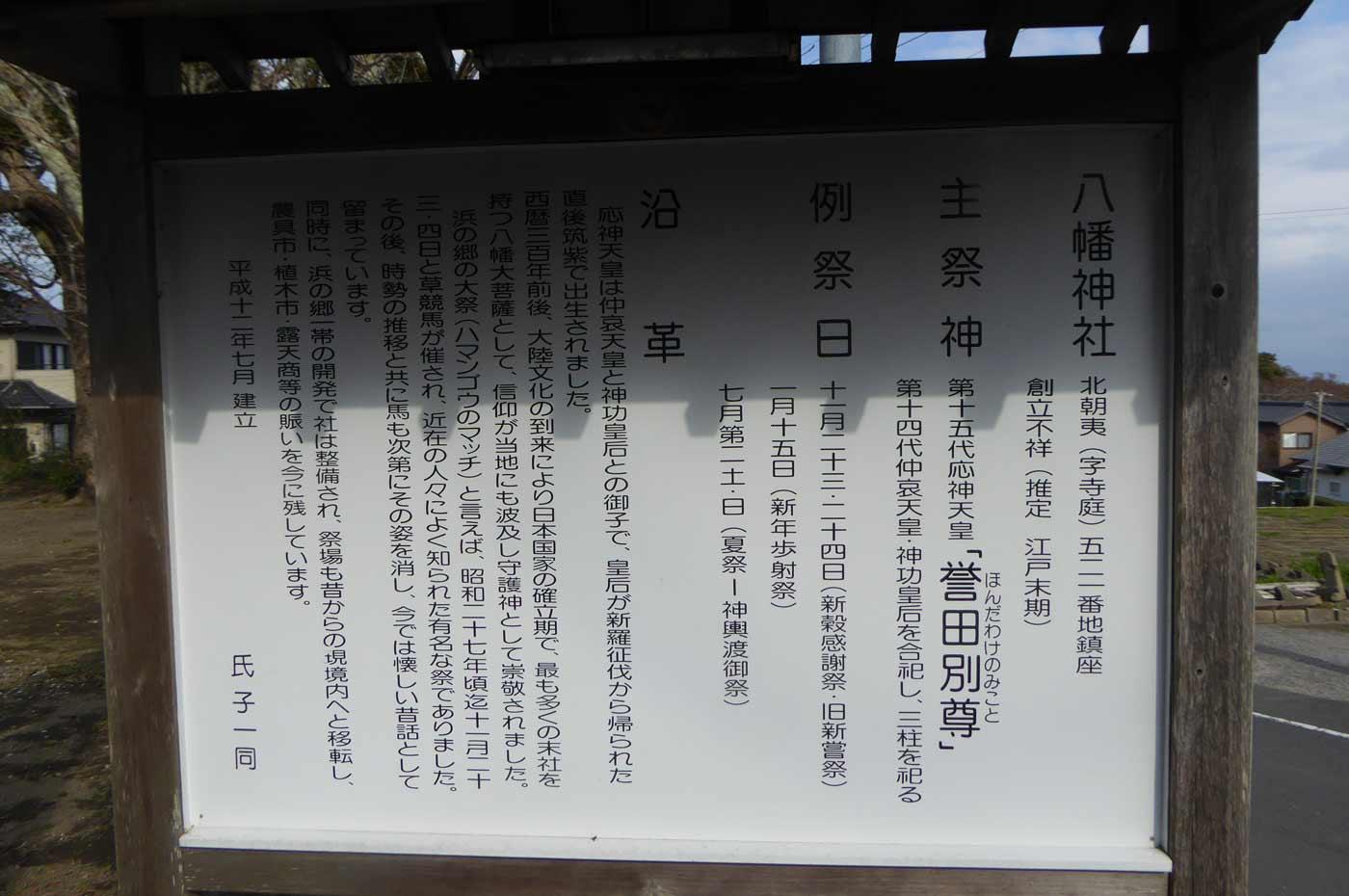 八幡神社の案内板