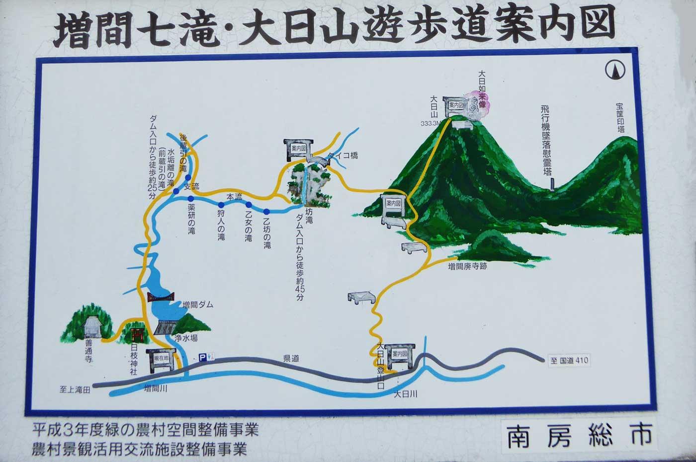 大日山遊歩道の案内板