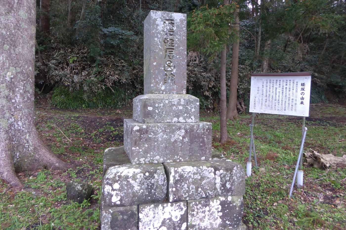 下立松原神境内の経塚の画像