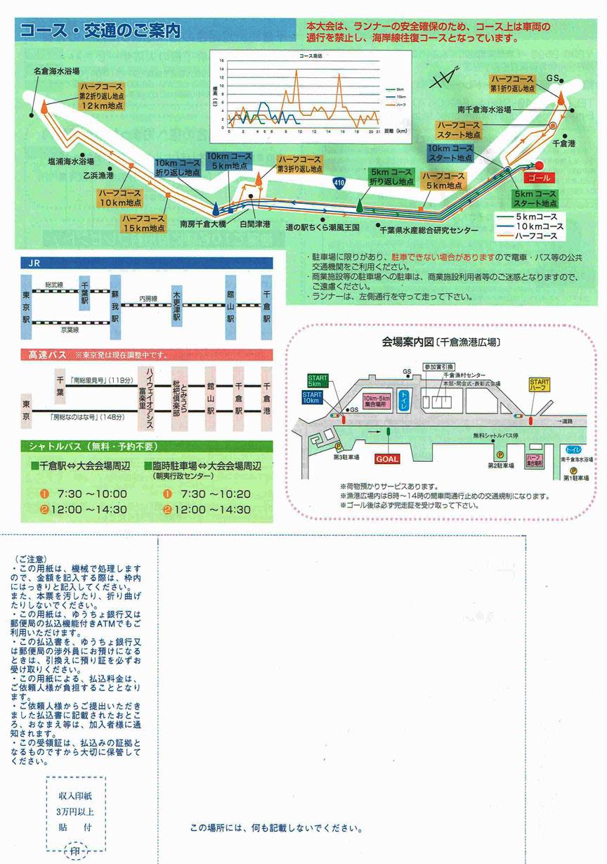 第47回 南房総市ロードレース千倉(2)