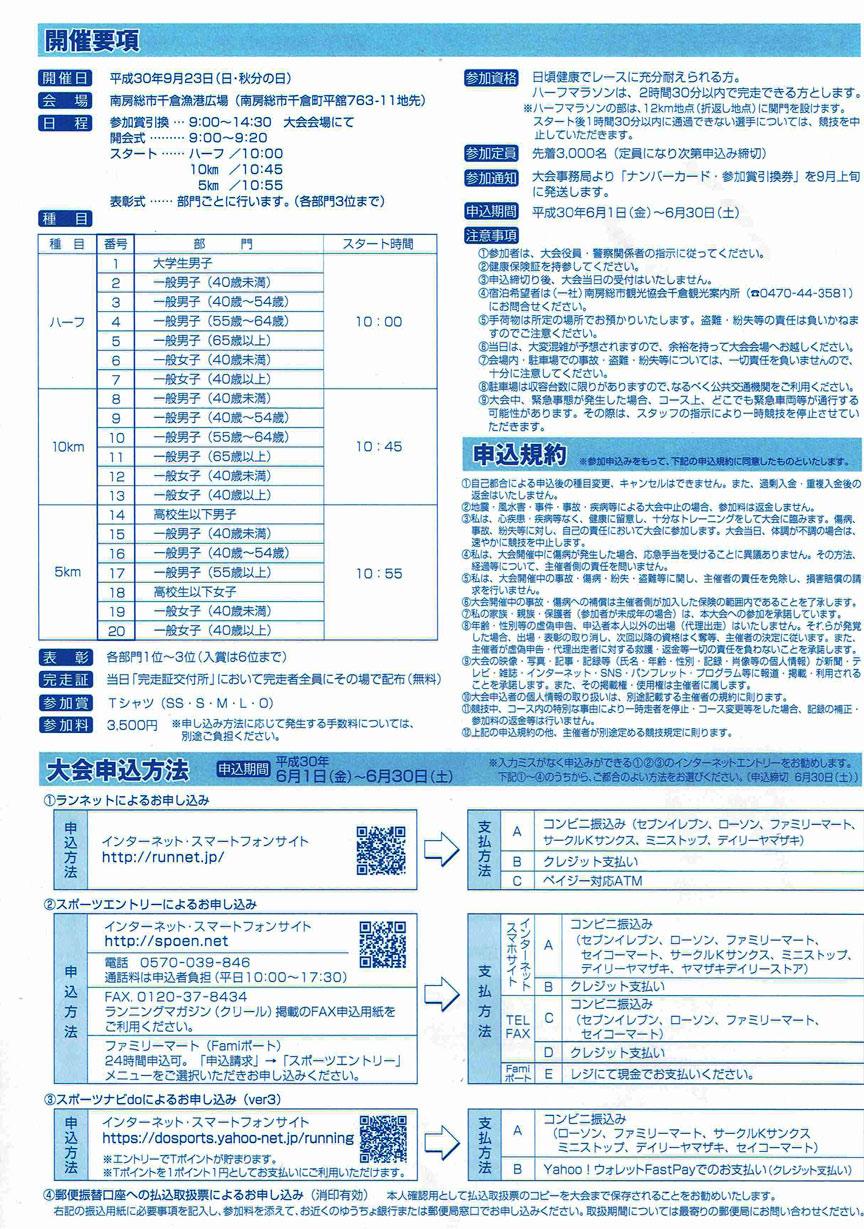 第47回 南房総市ロードレース千倉(3)