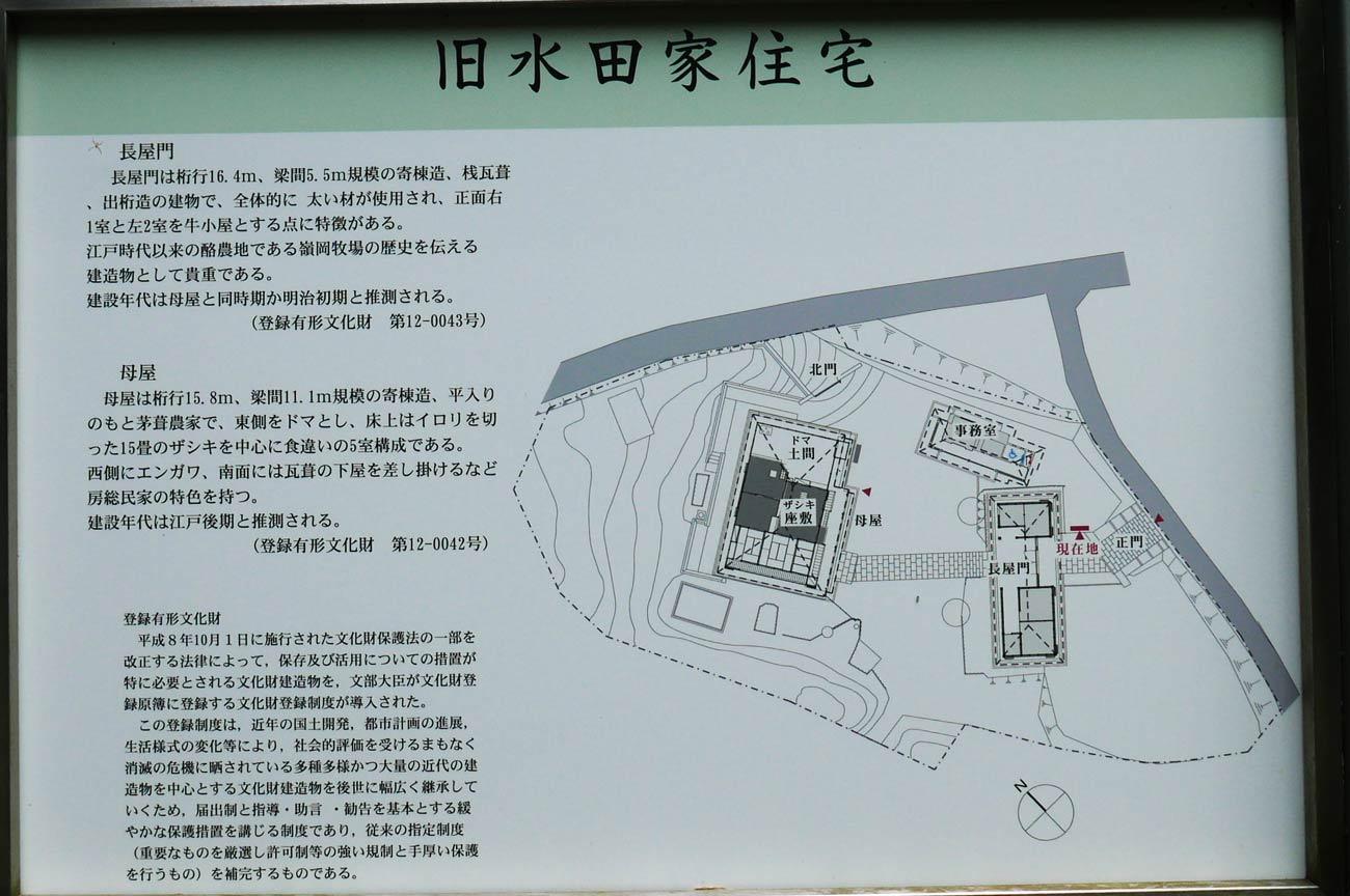 旧水田家住宅の案内板の画像